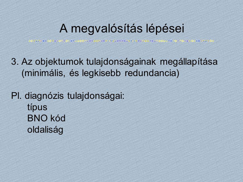 A megvalósítás lépései 3. Az objektumok tulajdonságainak megállapítása (minimális, és legkisebb redundancia) Pl. diagnózis tulajdonságai: típus BNO kó