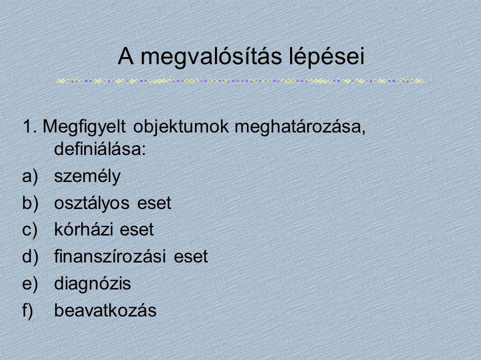 A megvalósítás lépései 1. Megfigyelt objektumok meghatározása, definiálása: a)személy b)osztályos eset c)kórházi eset d)finanszírozási eset e)diagnózi