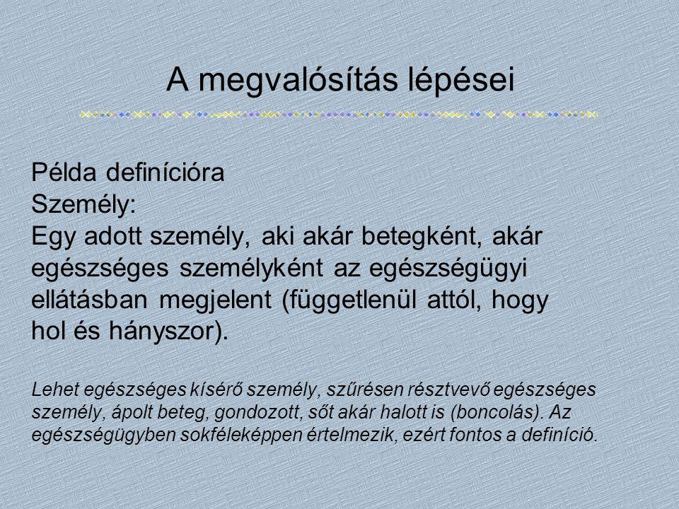 A megvalósítás lépései Példa definícióra Személy: Egy adott személy, aki akár betegként, akár egészséges személyként az egészségügyi ellátásban megjelent (függetlenül attól, hogy hol és hányszor).
