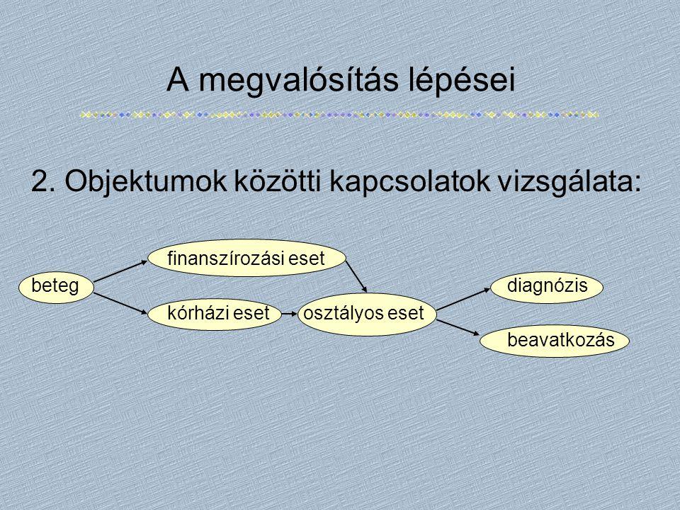 A megvalósítás lépései 2.