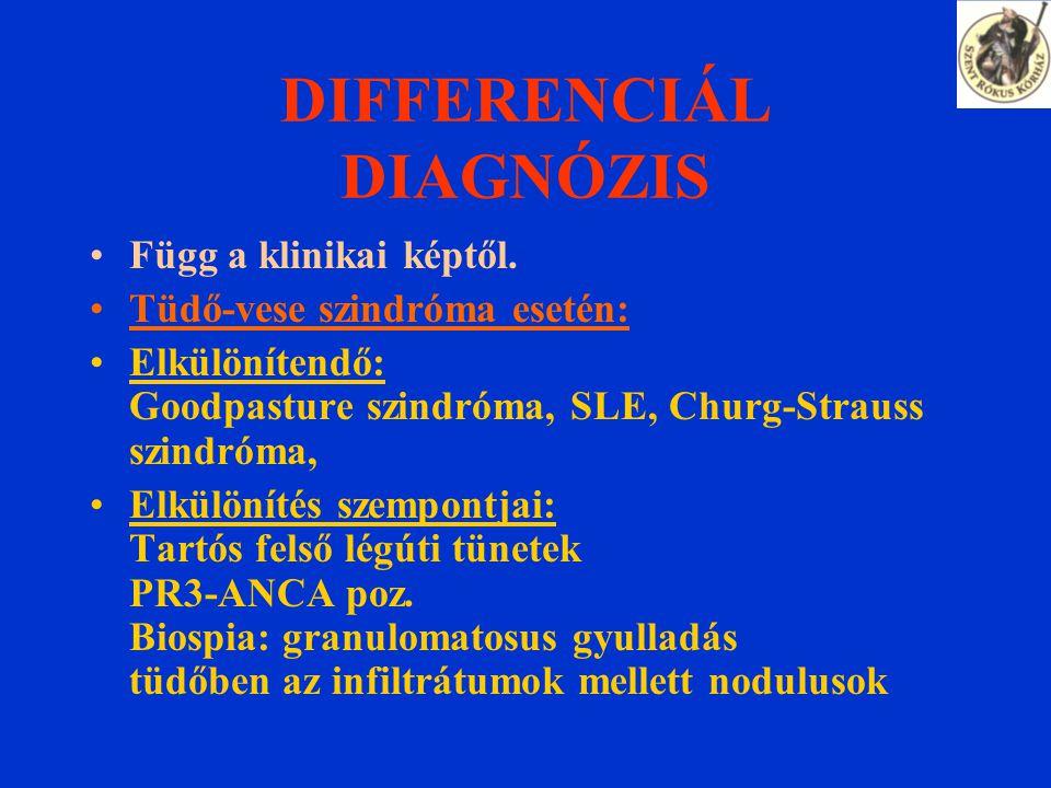 DIFFERENCIÁL DIAGNÓZIS Függ a klinikai képtől.