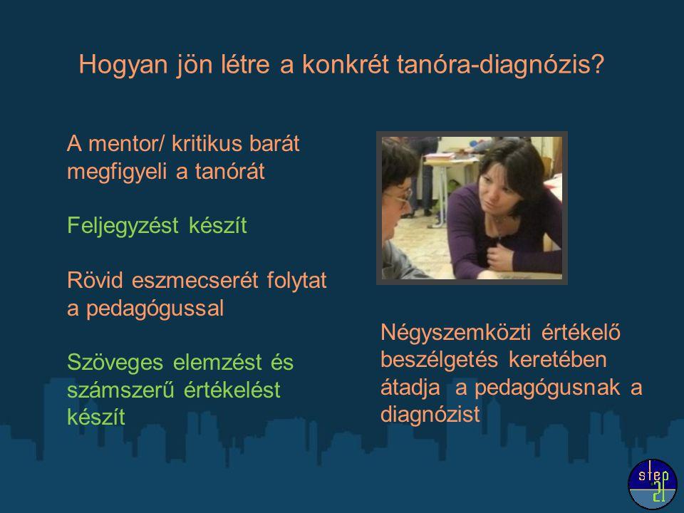 Hogyan jön létre a konkrét tanóra-diagnózis.