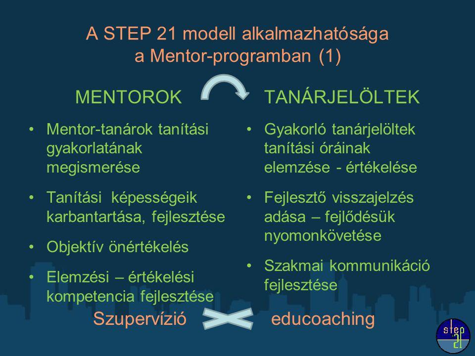 A STEP 21 modell alkalmazhatósága a Mentor-programban (1) MENTOROK Mentor-tanárok tanítási gyakorlatának megismerése Tanítási képességeik karbantartása, fejlesztése Objektív önértékelés Elemzési – értékelési kompetencia fejlesztése Szupervízió educoaching TANÁRJELÖLTEK Gyakorló tanárjelöltek tanítási óráinak elemzése - értékelése Fejlesztő visszajelzés adása – fejlődésük nyomonkövetése Szakmai kommunikáció fejlesztése