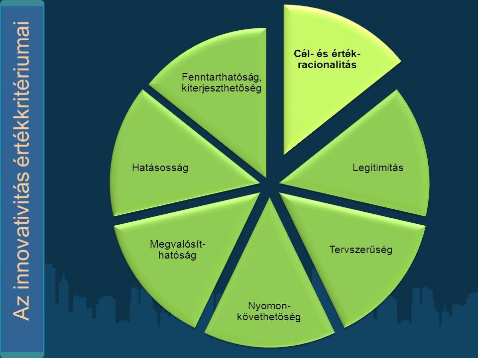 Egyéni és csoportos ajánlat a projektben résztvevő mentorok számára Nyitó és záró tanóra- megfigye lés Fejlesztő és szakaszz áró tanóra- diagnózi s Fejlesztő és szakaszz áró beszélge tés Két választh ató mentori konzultá ció Informatik ai háttér korlátlan hálózati kommunik ációval Ajánlat: 49.000 Ft Egy tanóra- megfigye lés Egy tanóra- diagnózi s Egy fejlesztő beszélge tés Egy mentori konzultá ció Informatik ai háttér egyszeri hálózati kommunik ációval Ajánlat: 32.000 Ft Saját élmény Gyakorl ati tevéken ység Szuperví ziós beszélg etés Elméleti háttér Informatik ai háttér hálózati kommunik ációval 25 órás csoport- ajánlat: 320.000 Ft