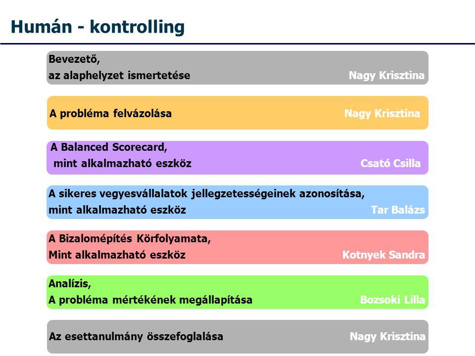 Humán - kontrolling Bevezető, az alaphelyzet ismertetése Nagy Krisztina A sikeres vegyesvállalatok jellegzetességeinek azonosítása, mint alkalmazható