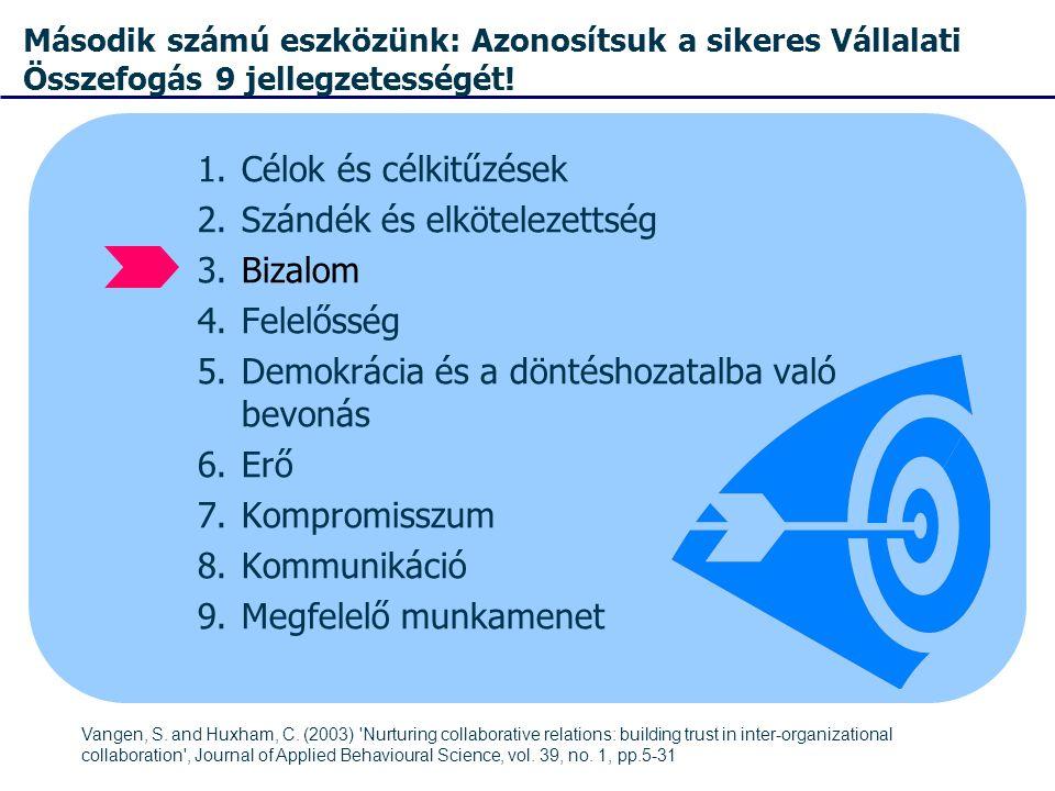 1.Célok és célkitűzések 2.Szándék és elkötelezettség 3.Bizalom 4.Felelősség 5.Demokrácia és a döntéshozatalba való bevonás 6.Erő 7.Kompromisszum 8.Kommunikáció 9.Megfelelő munkamenet Vangen, S.