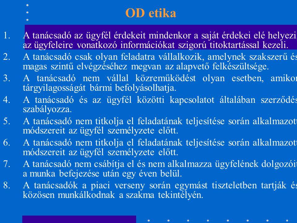 Az OD értékei, alapfilozófiája Az ember tisztelete Bizalom és támogatás A hatalom kiegyenlítődése Ütköztetés Részvétel