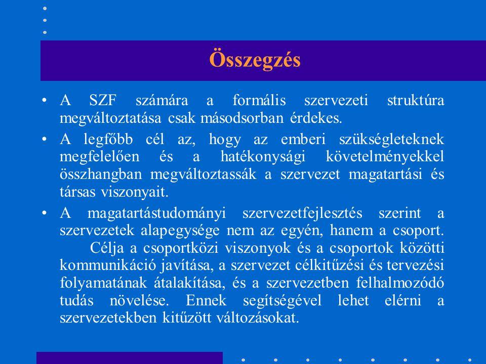 Szervezetfejlesztési beavatkozások (French-Bell, 1975): 1.Diagnosztikai tevékenységek. 2.Team fejlesztő tevékenységek. 3.Csoportok közötti kapcsolatok