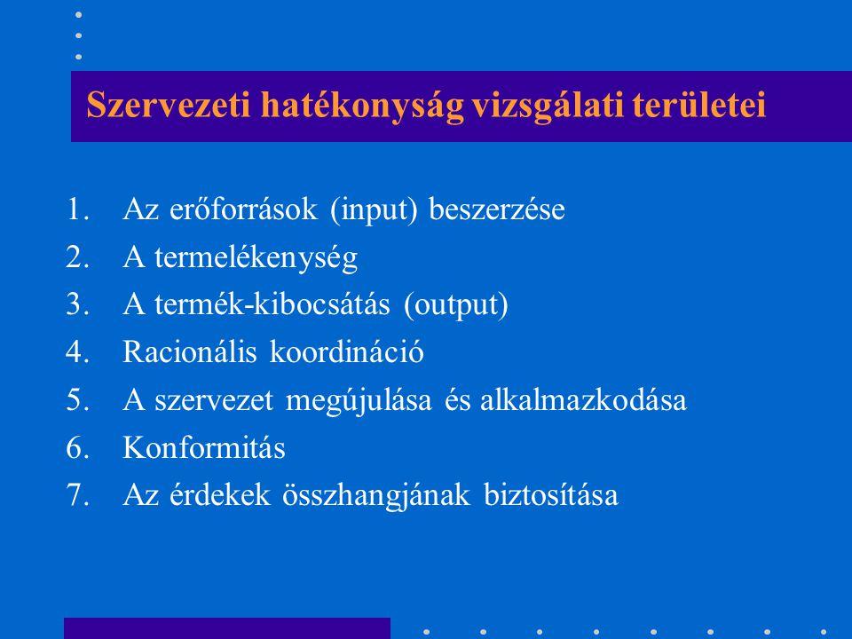 Szervezeti hatékonyság vizsgálati területei 1.Az erőforrások (input) beszerzése 2.A termelékenység 3.A termék-kibocsátás (output) 4.Racionális koordináció 5.A szervezet megújulása és alkalmazkodása 6.Konformitás 7.Az érdekek összhangjának biztosítása