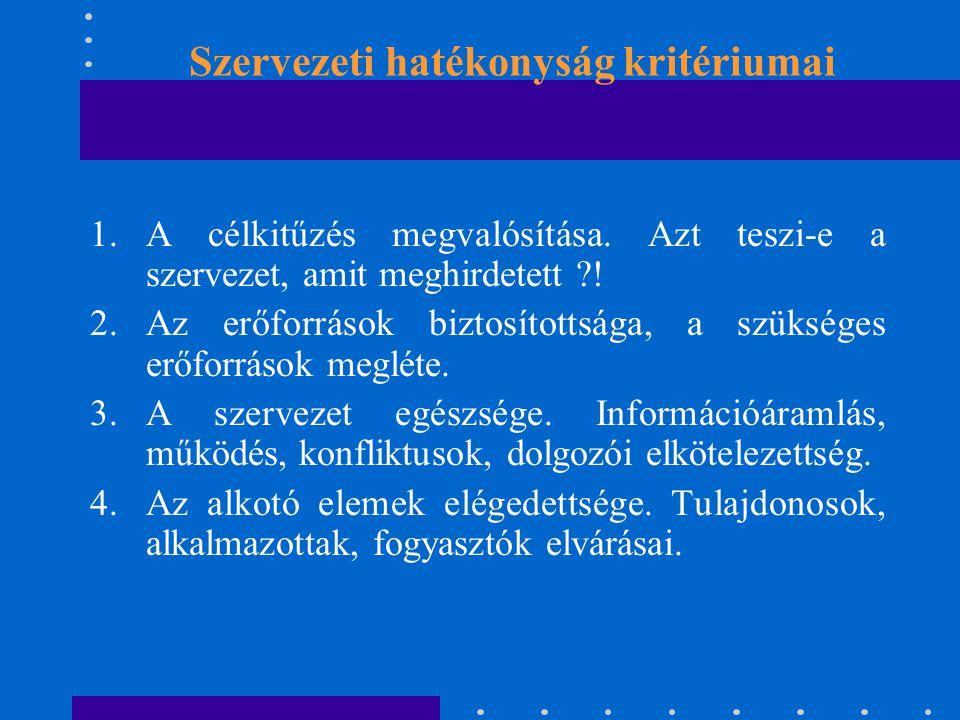 Szervezeti hatékonyság kritériumai 1.A célkitűzés megvalósítása.