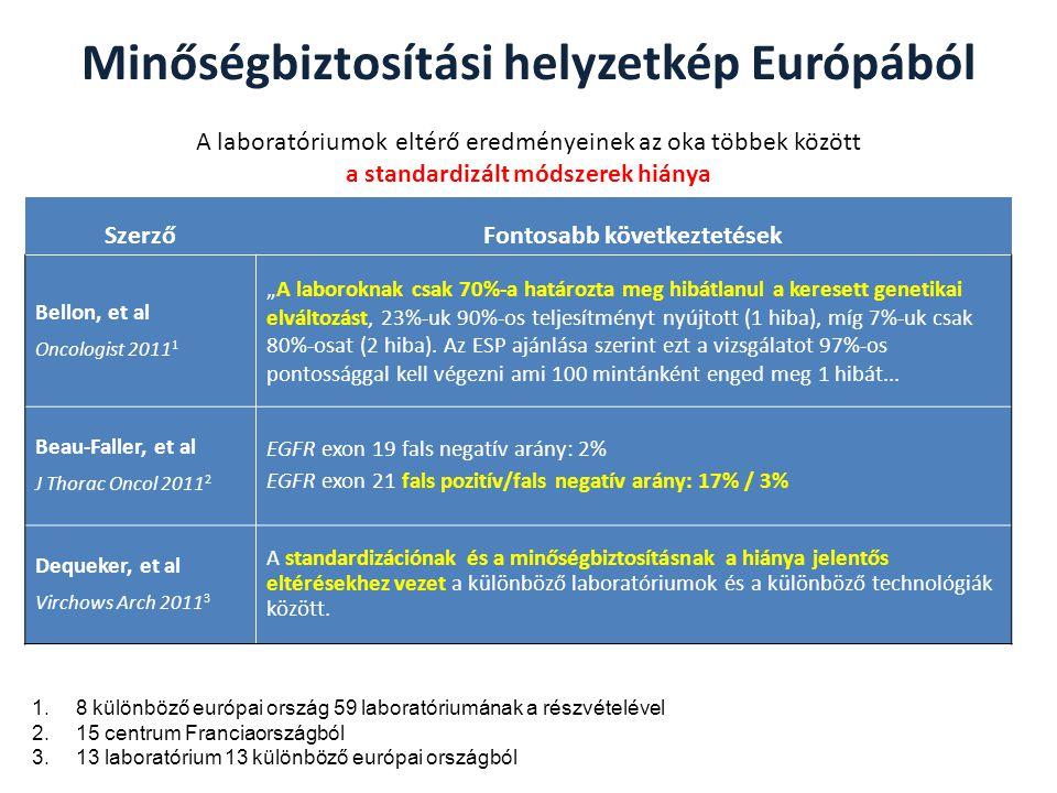 """Minőségbiztosítási helyzetkép Magyarországról """" Szemben az európai vizsgálat eredményével, hazánkban csak a résztvevők 29%-a nyújtott hibátlan teljesítményt, 43%-a 90% körülit, míg közel 30%-uk messze 80% alatt teljesített."""