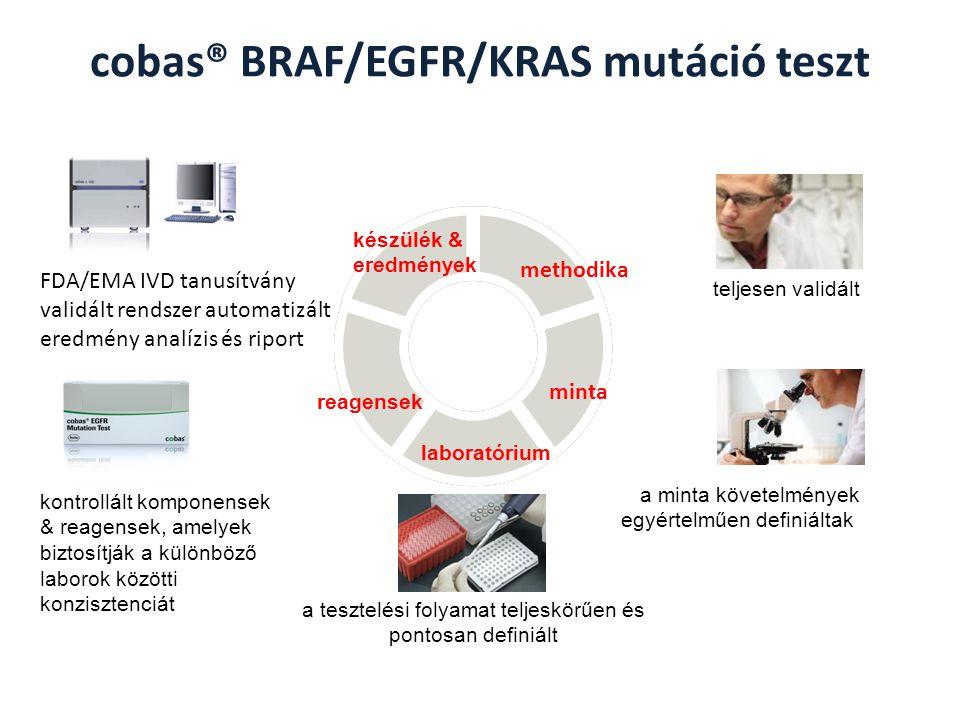 Az EURTAC vizsgálatban 3 különböző EGFR mutáció tesztet alkalmaztak (GeneScan/TaqMan és szekunder Sanger szekvenálás)  487 minta analízise Cobas® EGFR mutáció teszttel és direkt Sanger szekvenálással Az EURTAC vizsgálatba bevont betegek Cobas®-al és Sanger szekvenálással N=132 EGFR pozitív Metodika Cobas®Sanger Sikertelen1121 Mutáció nem igazolt730 Összes minta1851 Tévedés (%)13%38% A Cobas® EGFR mutáció teszt sikertelenségi aránya alacsonyabb, érzékenysége magasabb mint a direkt Sanger szekvenálásé ESMO 2012