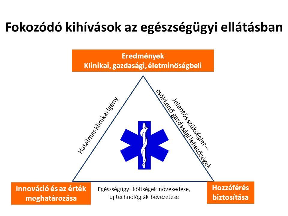 A megbízható molekuláris diagnosztika alapvető fontosságú a kezelés eredményességében Diagnosztika 10% terápiás válasz A betegek 87%-a profitál a kezelésből Más kezelési alternatíva A/A C/C A/C kezelés TESZT