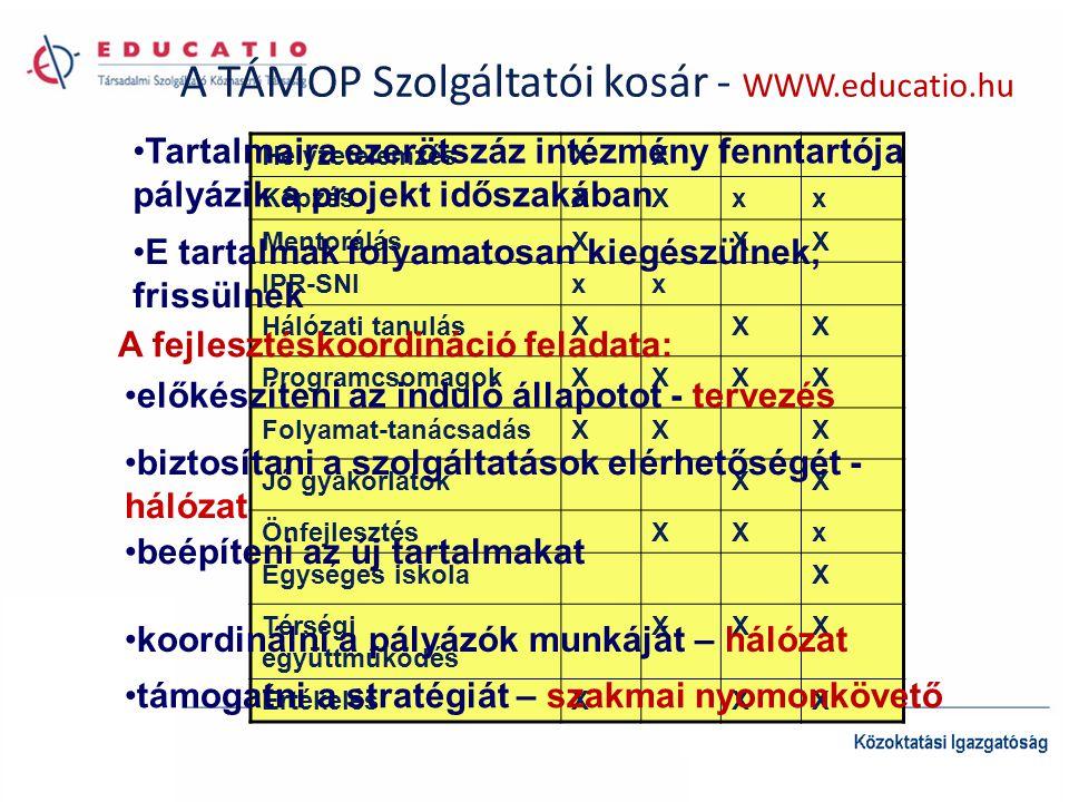 A TÁMOP Szolgáltatói kosár - WWW.educatio.hu HelyzetelemzésXX KépzésXXxx MentorálásXXX IPR-SNIxx Hálózati tanulásXXX ProgramcsomagokXXXX Folyamat-tanácsadásXXX Jó gyakorlatokXX ÖnfejlesztésXXx Egységes iskolaX Térségi együttműködés XXX ÉrtékelésXXX Tartalmaira ezerötszáz intézmény fenntartója pályázik a projekt időszakában E tartalmak folyamatosan kiegészülnek, frissülnek A fejlesztéskoordináció feladata: előkészíteni az induló állapotot - tervezés biztosítani a szolgáltatások elérhetőségét - hálózat beépíteni az új tartalmakat koordinálni a pályázók munkáját – hálózat támogatni a stratégiát – szakmai nyomonkövető
