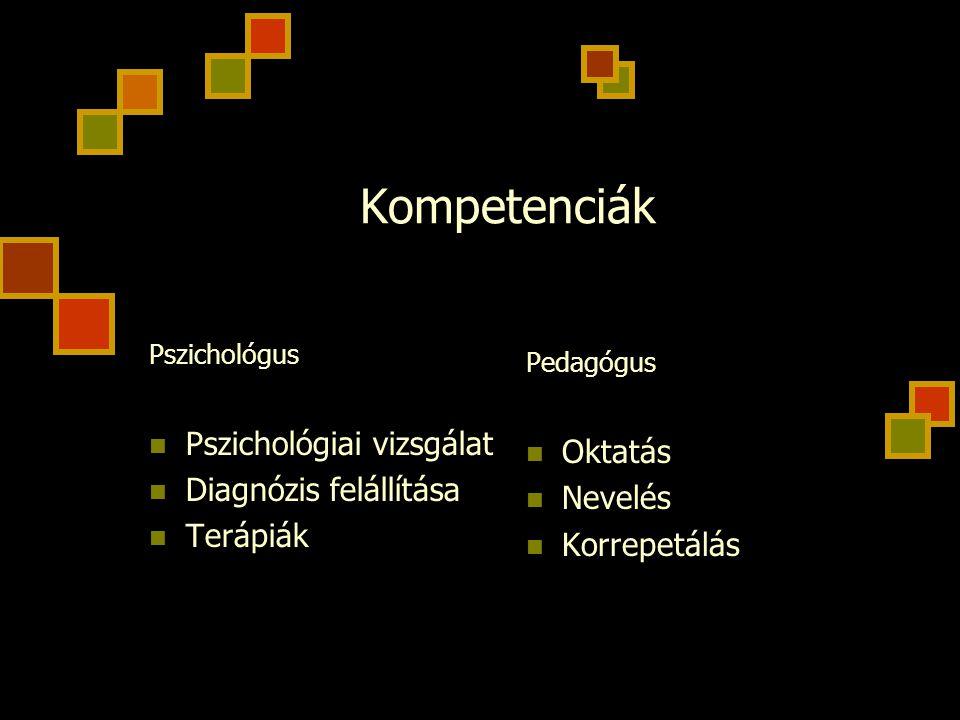 Kompetenciák Pszichológus Pszichológiai vizsgálat Diagnózis felállítása Terápiák Pedagógus Oktatás Nevelés Korrepetálás