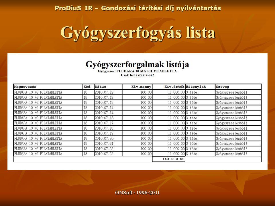 GNSoft - 1996-2011 ProDiuS IR – Gondozási térítési díj nyilvántartás Gyógyszerfogyás lista