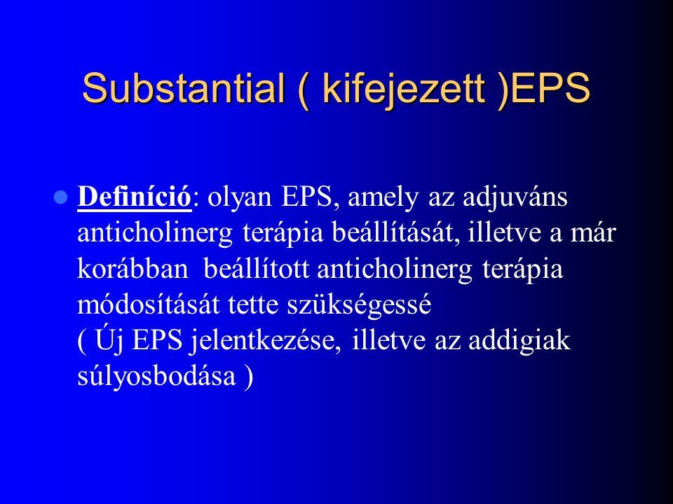 QUEST- EPS vonatkozásában Substantial ( kifejezett ) EPS fogalma és gyakorisága
