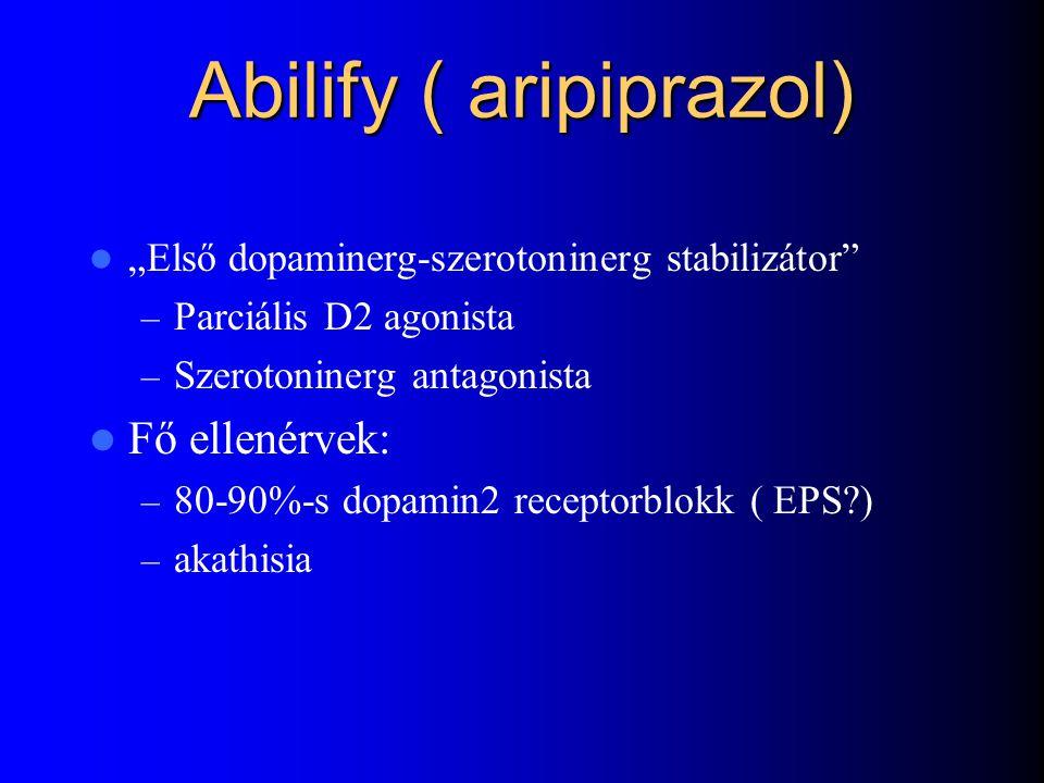 Mi az ABILIFY? Aripiprazol Amitrolin Amipirazon Epekőgörcs elleni teakeverék ( abili-fáj)