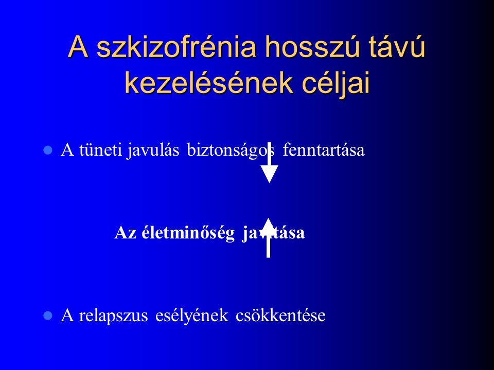 """Abilify ( aripiprazol) """"Első dopaminerg-szerotoninerg stabilizátor"""" – Parciális D2 agonista – Szerotoninerg antagonista Fő ellenérvek: – 80-90%-s dopa"""
