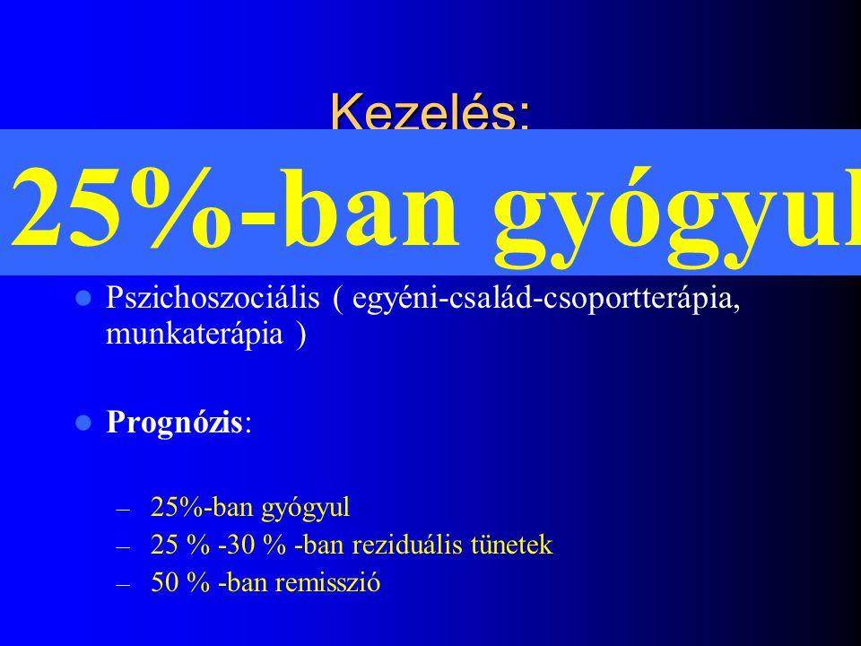 Diagnózis: Anamnézis – heteroanamnézis Skálák ( BPRS,CGI, stb.) diagnózis, állapotváltozás nyomonkövetése, gyógyszerhatékonyság mérése