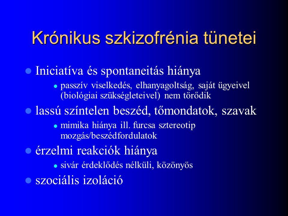 A szkizofrénia alcsoportjai Simplex típus: Bleuer féle alaptünetek Hebefrénia: inkoherens gondolkodás, szétesett bizarr viselkedés ( ifjúkori ) Katato