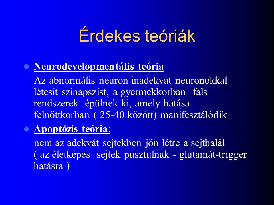 A szkizofrénia pathofiziológiája Elméleti és gyakorlati SIKK…
