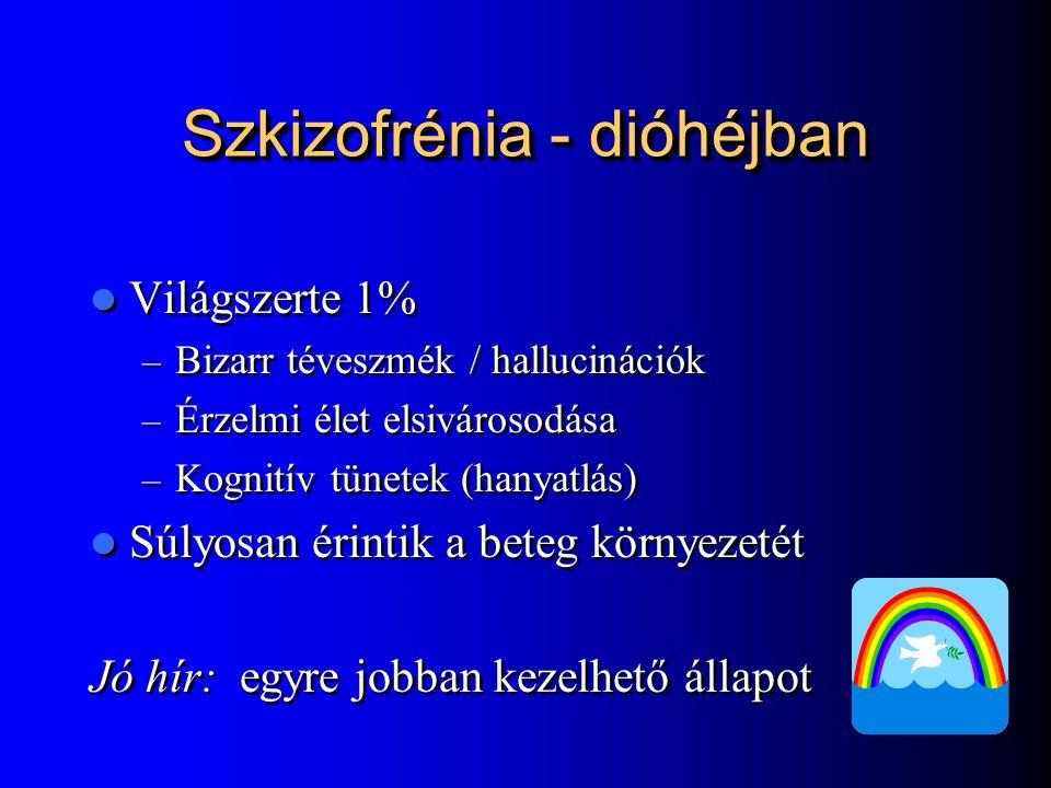 Mekkora a szkizofrénia prevalenciája?