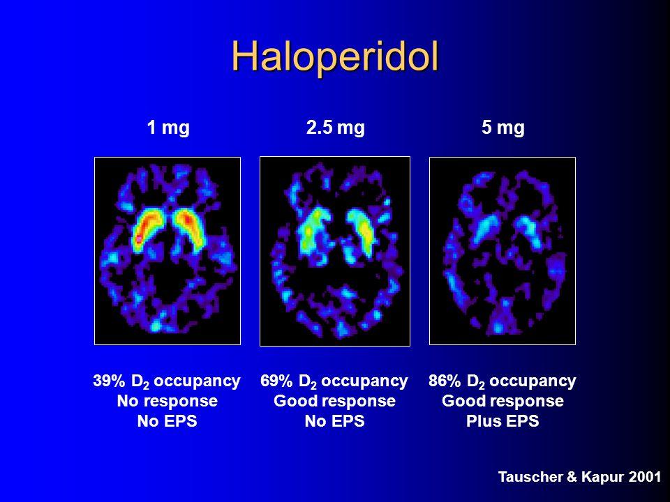 PET Neuroreceptor imaging with conventional antipsychotics