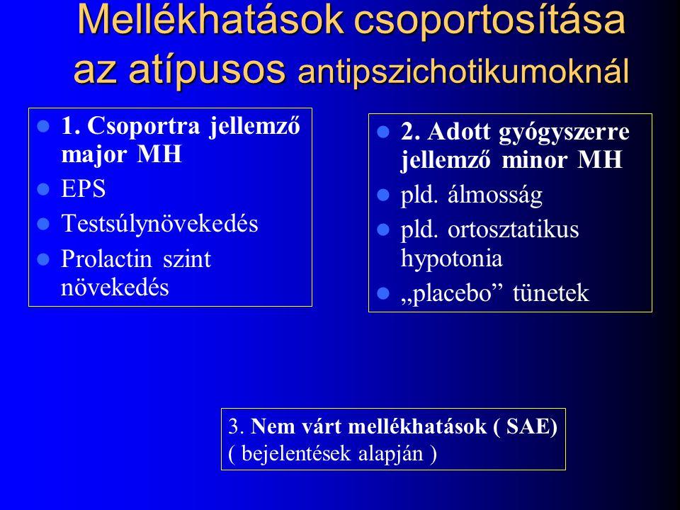 A szkizofrénia kezelés problémái 0 10 20 30 40 50 60 compliancemellékhatásbelátás hiánya hatástalanság Válaszadó pszichiáterek aránya (%) Hellewell JS