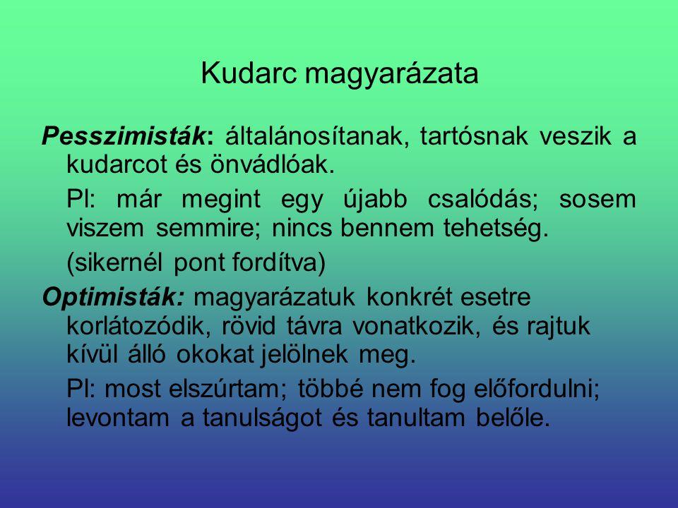 Kudarc magyarázata Pesszimisták: általánosítanak, tartósnak veszik a kudarcot és önvádlóak. Pl: már megint egy újabb csalódás; sosem viszem semmire; n