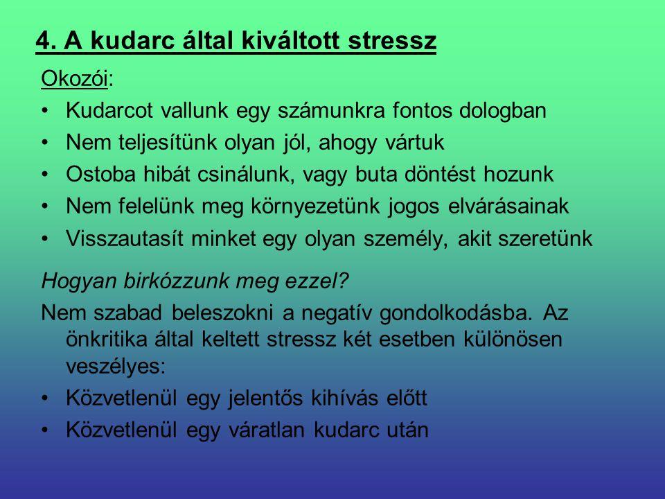 4. A kudarc által kiváltott stressz Okozói: Kudarcot vallunk egy számunkra fontos dologban Nem teljesítünk olyan jól, ahogy vártuk Ostoba hibát csinál