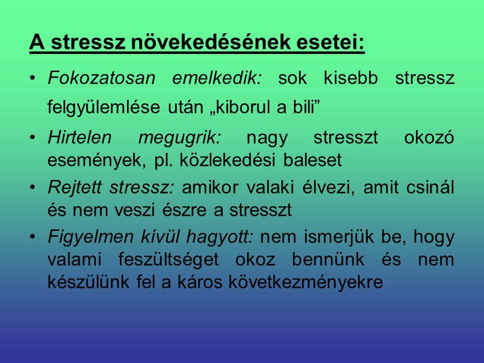 """A stressz növekedésének esetei: Fokozatosan emelkedik: sok kisebb stressz felgyülemlése után """"kiborul a bili"""" Hirtelen megugrik: nagy stresszt okozó e"""