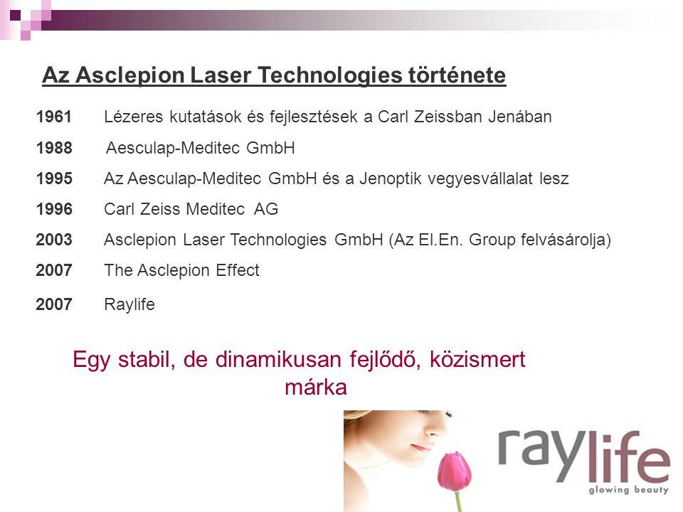 Az Asclepion Laser Technologies története 1961Lézeres kutatások és fejlesztések a Carl Zeissban Jenában 1988 Aesculap-Meditec GmbH 1995 Az Aesculap-Meditec GmbH és a Jenoptik vegyesvállalat lesz 1996Carl Zeiss Meditec AG 2003Asclepion Laser Technologies GmbH (Az El.En.