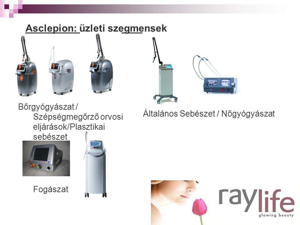 Asclepion: üzleti szegmensek Bőrgyógyászat / Szépségmegőrző orvosi eljárások/Plasztikai sebészet Általános Sebészet / Nőgyógyászat Fogászat