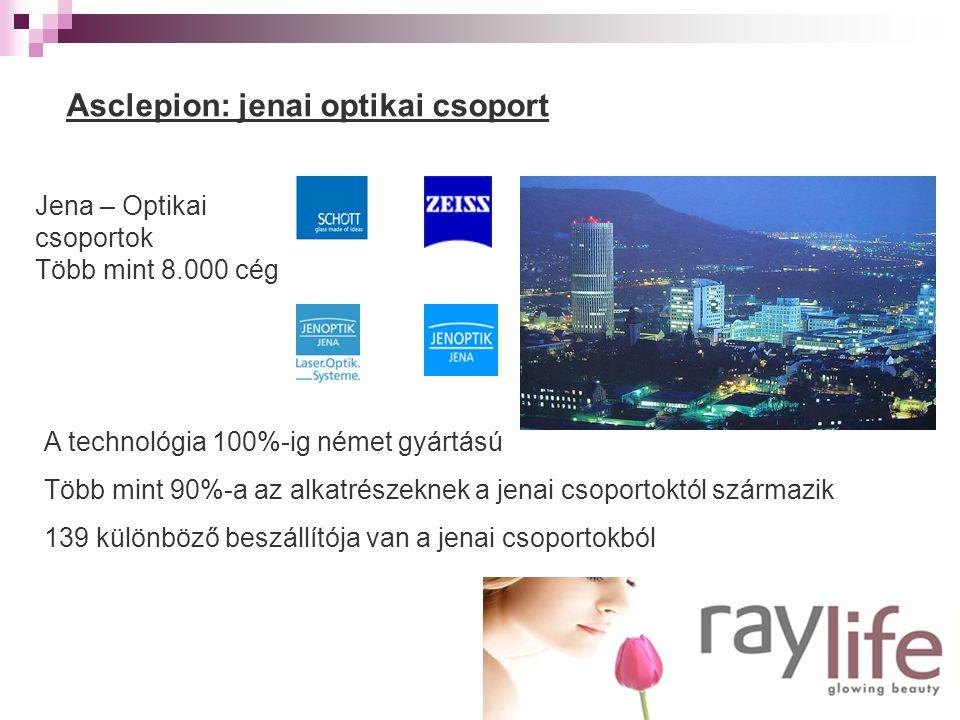Asclepion: jenai optikai csoport A technológia 100%-ig német gyártású Több mint 90%-a az alkatrészeknek a jenai csoportoktól származik 139 különböző b