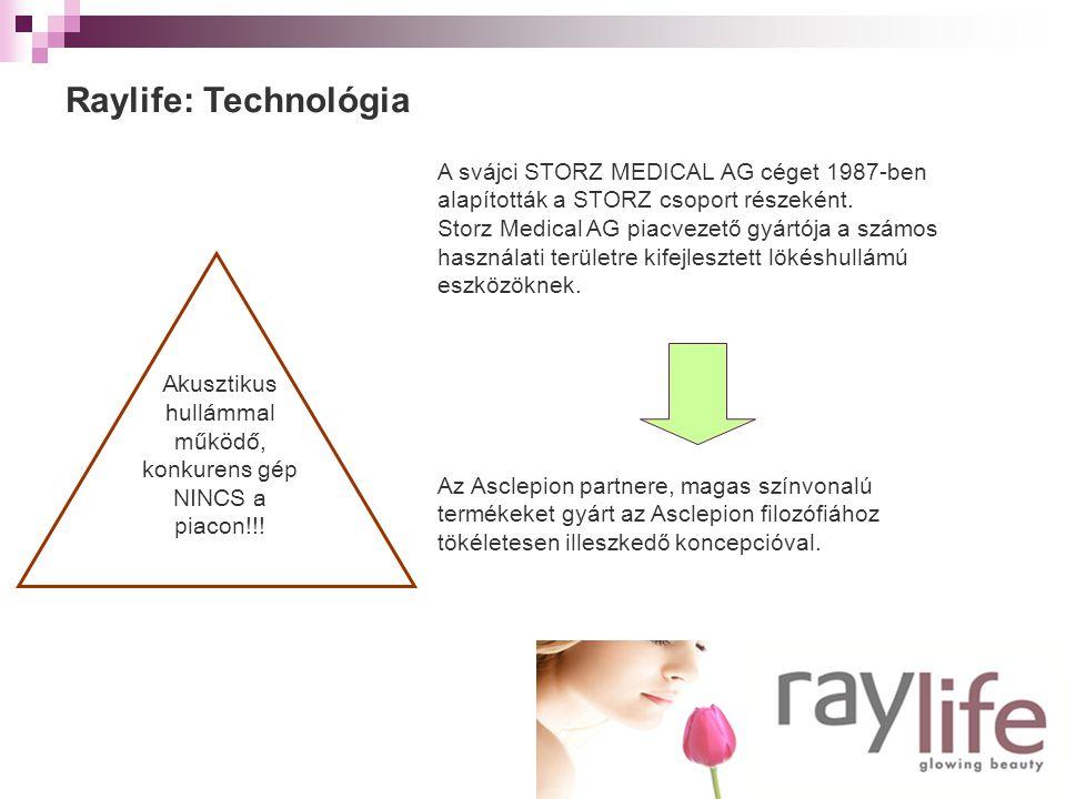 Raylife: Technológia Akusztikus hullámmal működő, konkurens gép NINCS a piacon!!! A svájci STORZ MEDICAL AG céget 1987-ben alapították a STORZ csoport