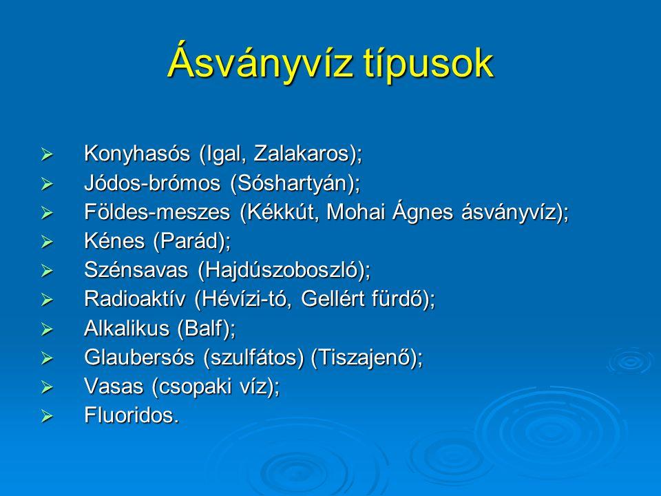 Ásványvíz típusok  Konyhasós (Igal, Zalakaros);  Jódos-brómos (Sóshartyán);  Földes-meszes (Kékkút, Mohai Ágnes ásványvíz);  Kénes (Parád);  Szénsavas (Hajdúszoboszló);  Radioaktív (Hévízi-tó, Gellért fürdő);  Alkalikus (Balf);  Glaubersós (szulfátos) (Tiszajenő);  Vasas (csopaki víz);  Fluoridos.