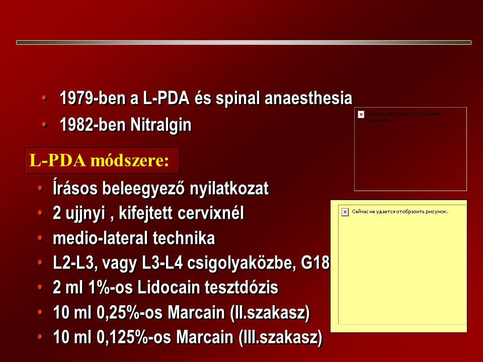 1979-ben a L-PDA és spinal anaesthesia 1982-ben Nitralgin 1979-ben a L-PDA és spinal anaesthesia 1982-ben Nitralgin L-PDA módszere: Írásos beleegyező nyilatkozat 2 ujjnyi, kifejtett cervixnél medio-lateral technika L2-L3, vagy L3-L4 csigolyaközbe, G18 2 ml 1%-os Lidocain tesztdózis 10 ml 0,25%-os Marcain (II.szakasz) 10 ml 0,125%-os Marcain (III.szakasz) Írásos beleegyező nyilatkozat 2 ujjnyi, kifejtett cervixnél medio-lateral technika L2-L3, vagy L3-L4 csigolyaközbe, G18 2 ml 1%-os Lidocain tesztdózis 10 ml 0,25%-os Marcain (II.szakasz) 10 ml 0,125%-os Marcain (III.szakasz)