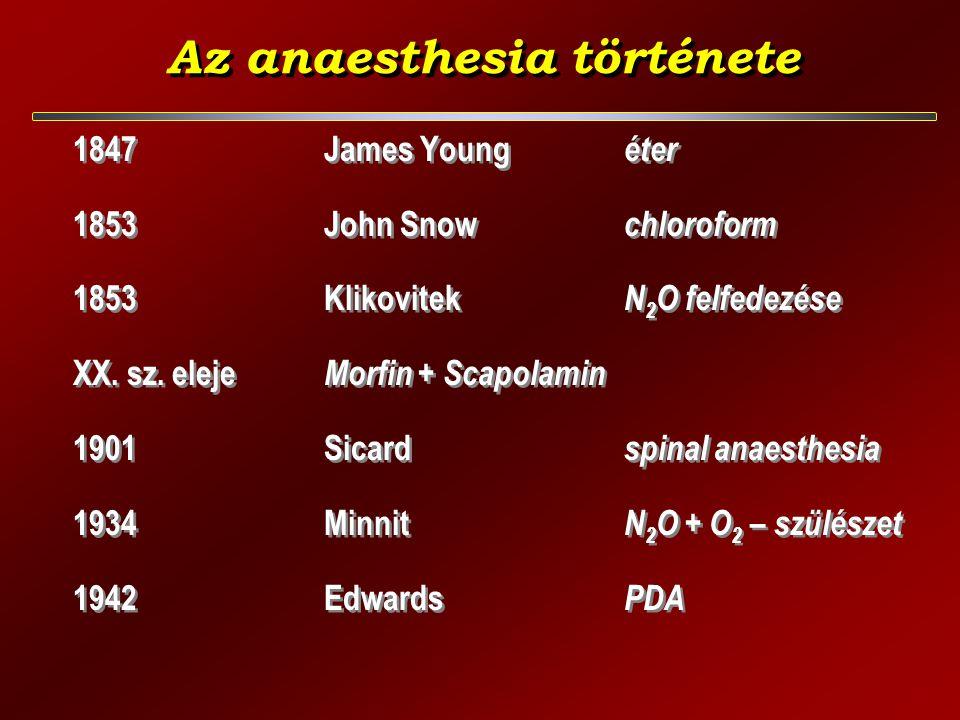 1847James Young éter 1853John Snow chloroform 1853Klikovitek N 2 O felfedezése XX.