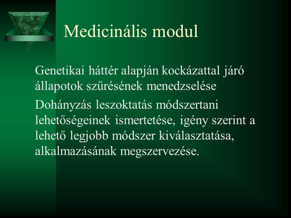 Medicinális modul Genetikai háttér alapján kockázattal járó állapotok szűrésének menedzselése Dohányzás leszoktatás módszertani lehetőségeinek ismerte