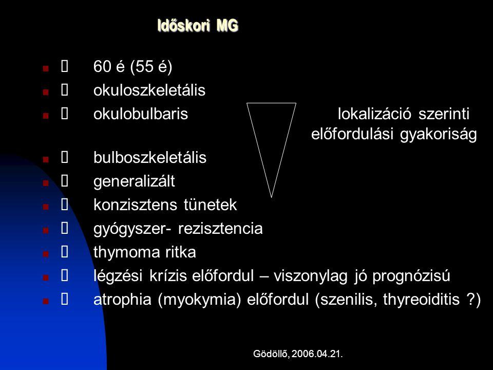 Gödöllő, 2006.04.21. Időskori MG  60 é (55 é)  okuloszkeletális  okulobulbarislokalizáció szerinti előfordulási gyakoriság  bulboszkeletális  gen