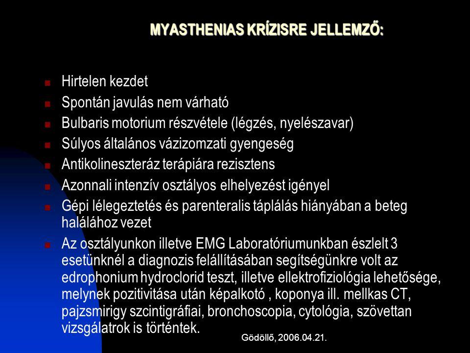 Gödöllő, 2006.04.21. MYASTHENIAS KRÍZISRE JELLEMZŐ: Hirtelen kezdet Spontán javulás nem várható Bulbaris motorium részvétele (légzés, nyelészavar) Súl