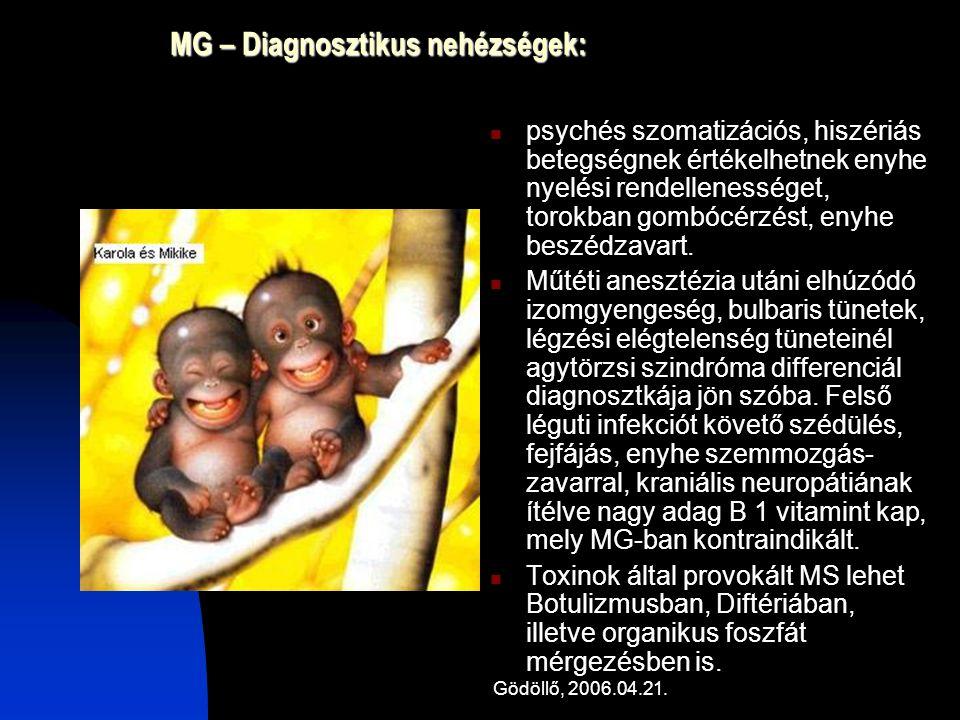 Gödöllő, 2006.04.21. MG – Diagnosztikus nehézségek: psychés szomatizációs, hiszériás betegségnek értékelhetnek enyhe nyelési rendellenességet, torokba