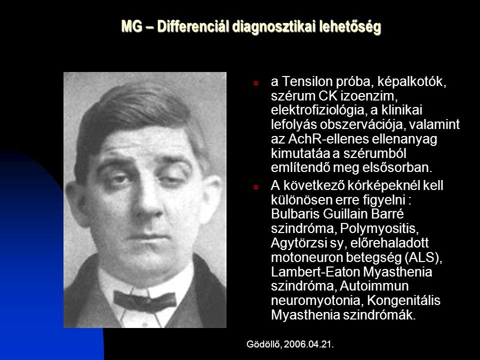 Gödöllő, 2006.04.21. MG – Differenciál diagnosztikai lehetőség a Tensilon próba, képalkotók, szérum CK izoenzim, elektrofiziológia, a klinikai lefolyá