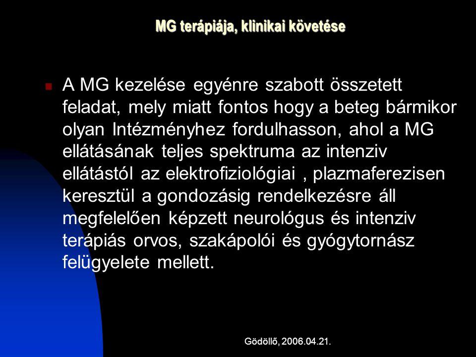 Gödöllő, 2006.04.21. MG terápiája, klinikai követése MG terápiája, klinikai követése A MG kezelése egyénre szabott összetett feladat, mely miatt fonto