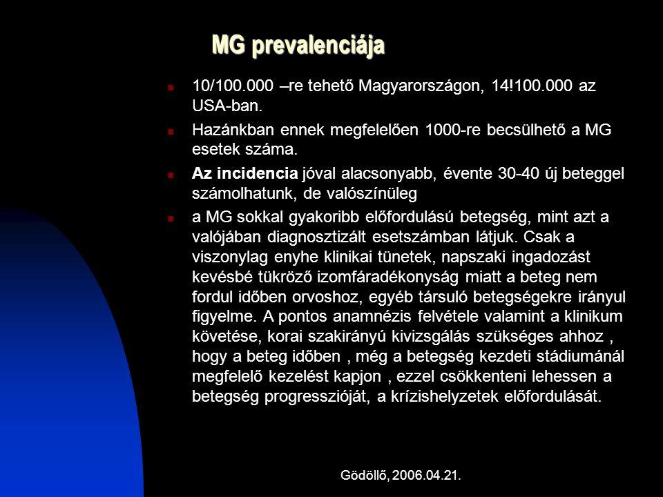 Gödöllő, 2006.04.21. MG prevalenciája 10/100.000 –re tehető Magyarországon, 14!100.000 az USA-ban. Hazánkban ennek megfelelően 1000-re becsülhető a MG