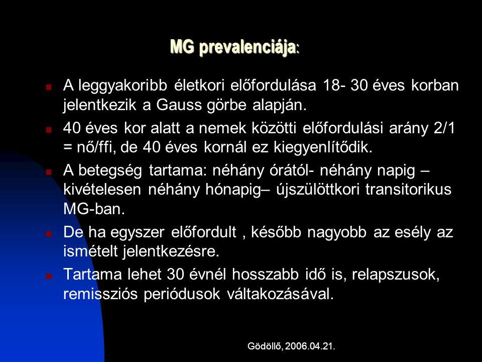 Gödöllő, 2006.04.21. MG prevalenciája : A leggyakoribb életkori előfordulása 18- 30 éves korban jelentkezik a Gauss görbe alapján. 40 éves kor alatt a