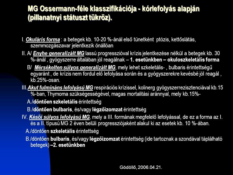 Gödöllő, 2006.04.21. MG Ossermann-féle klasszifikációja - kórlefolyás alapján (pillanatnyi státuszt tükröz). I. Okuláris forma : a betegek kb. 10-20 %