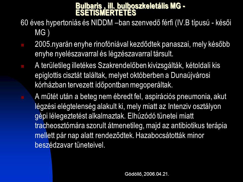 Gödöllő, 2006.04.21. Bulbaris, ill. bulboszkeletális MG - ESETISMERTETÉS 60 éves hypertoniás és NIDDM –ban szenvedő férfi (IV.B típusú - késői MG ) 20
