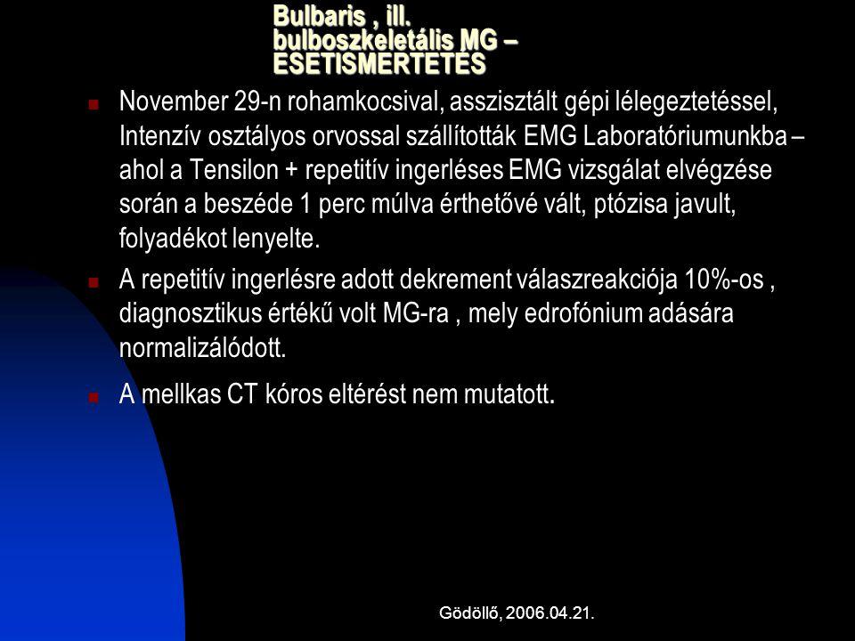 Gödöllő, 2006.04.21. Bulbaris, ill. bulboszkeletális MG – ESETISMERTETÉS November 29-n rohamkocsival, asszisztált gépi lélegeztetéssel, Intenzív osztá